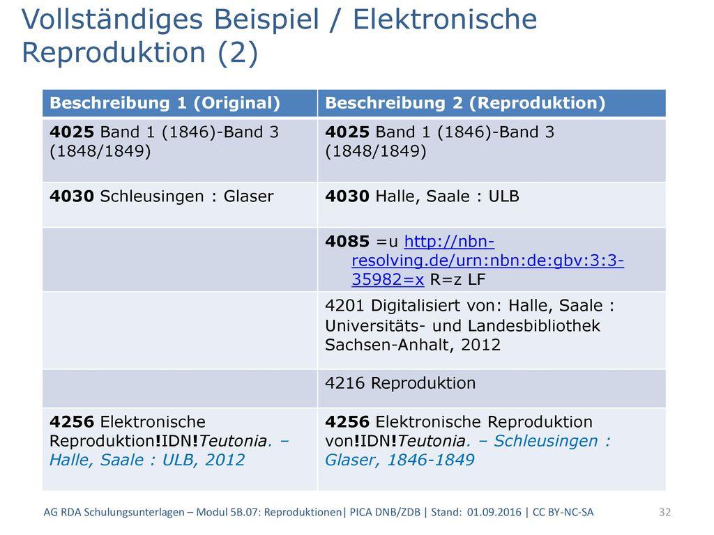 Vollständiges Beispiel / Elektronische Reproduktion (2)
