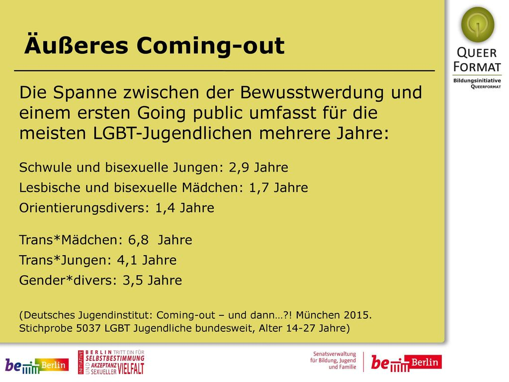 Äußeres Coming-out Die Spanne zwischen der Bewusstwerdung und einem ersten Going public umfasst für die meisten LGBT-Jugendlichen mehrere Jahre: