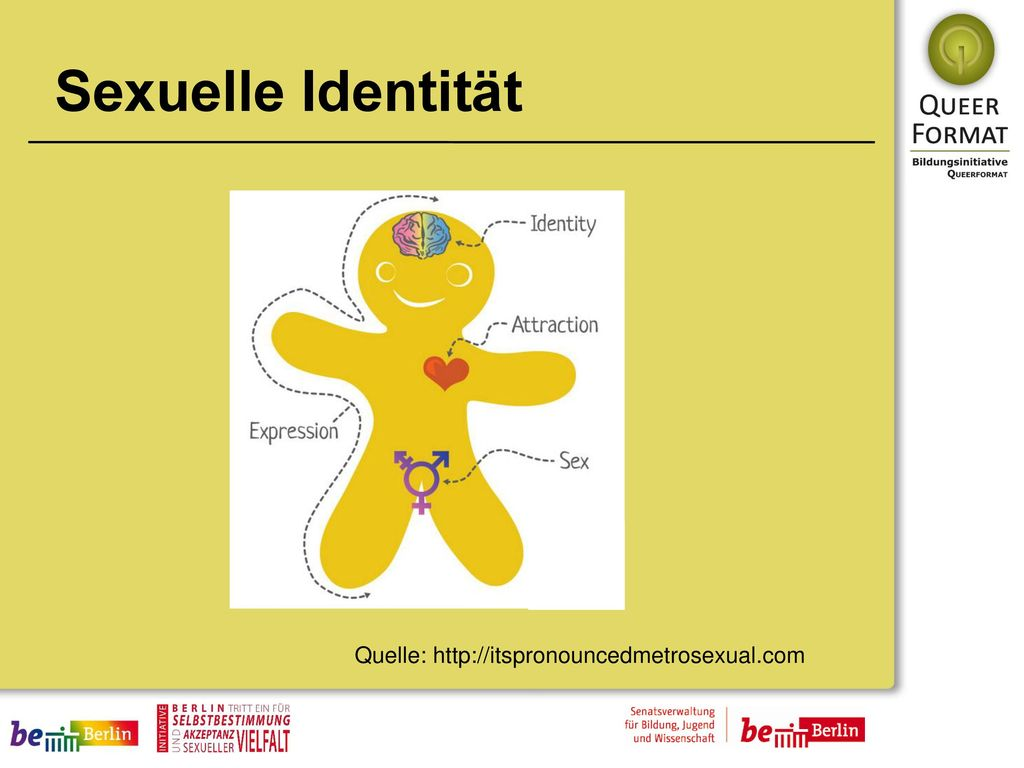 Sexuelle Identität Quelle: http://itspronouncedmetrosexual.com