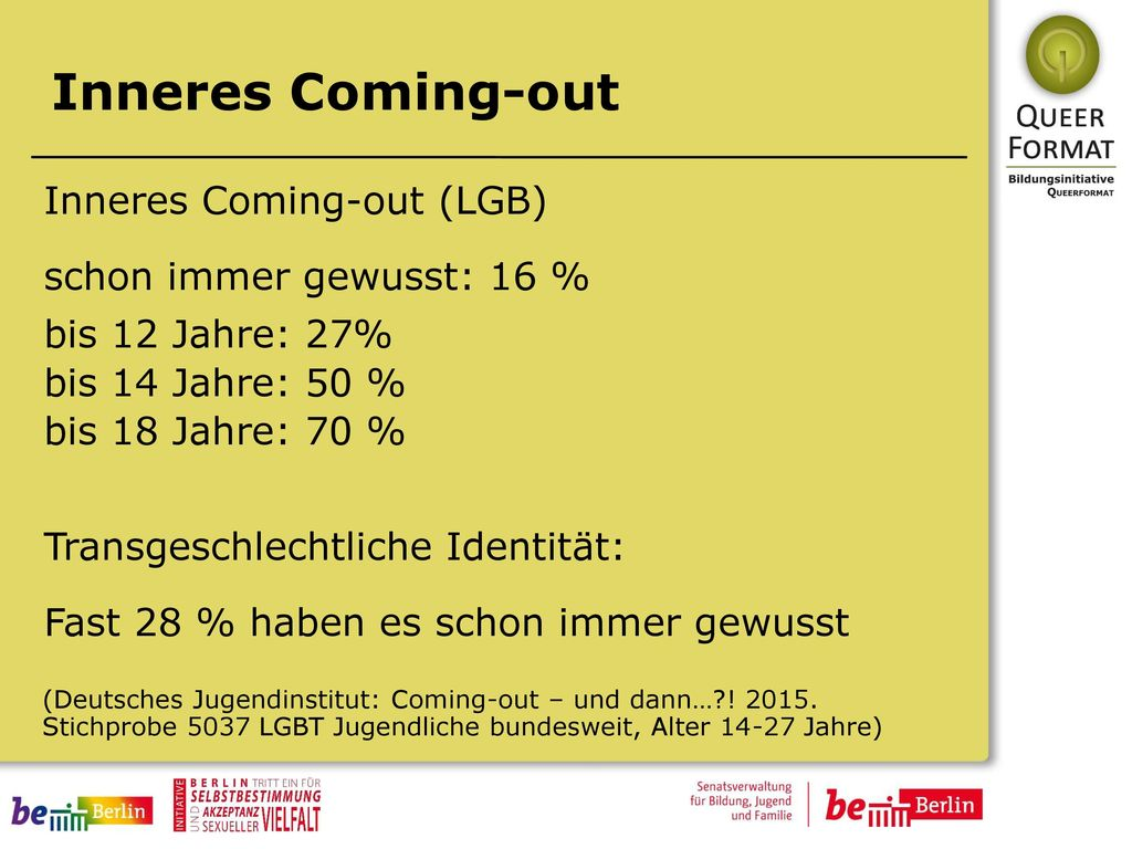 Inneres Coming-out Inneres Coming-out (LGB) schon immer gewusst: 16 %