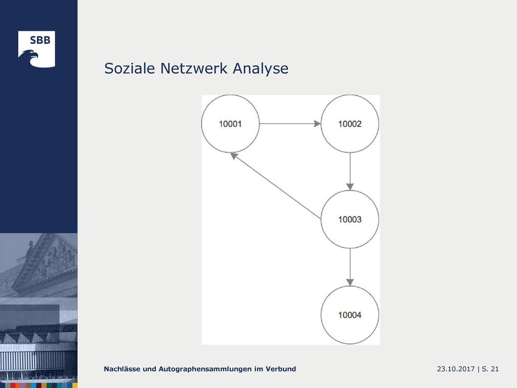 Soziale Netzwerk Analyse