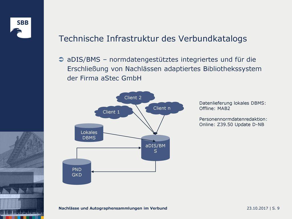 Technische Infrastruktur des Verbundkatalogs