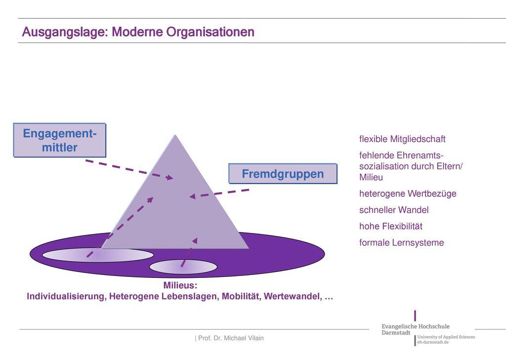 Ausgangslage: Moderne Organisationen