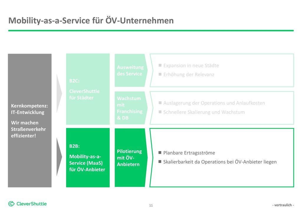 Mobility-as-a-Service für ÖV-Unternehmen