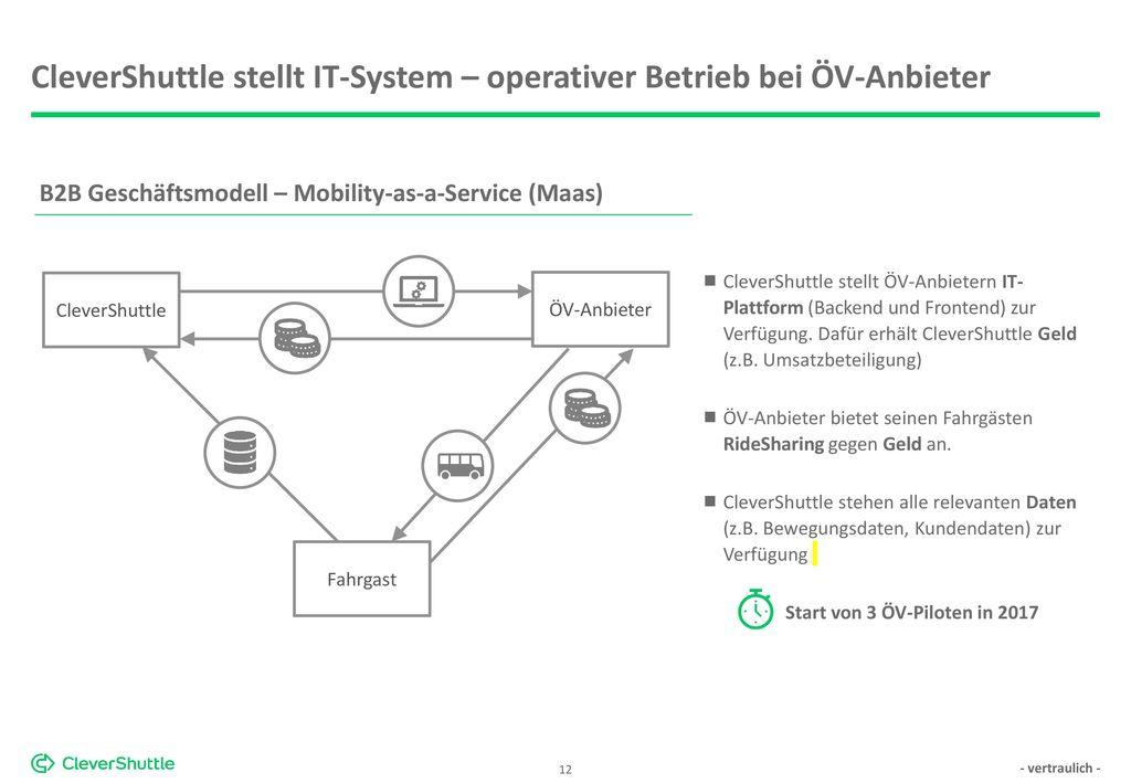 CleverShuttle stellt IT-System – operativer Betrieb bei ÖV-Anbieter
