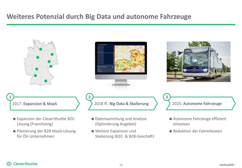 Weiteres Potenzial durch Big Data und autonome Fahrzeuge