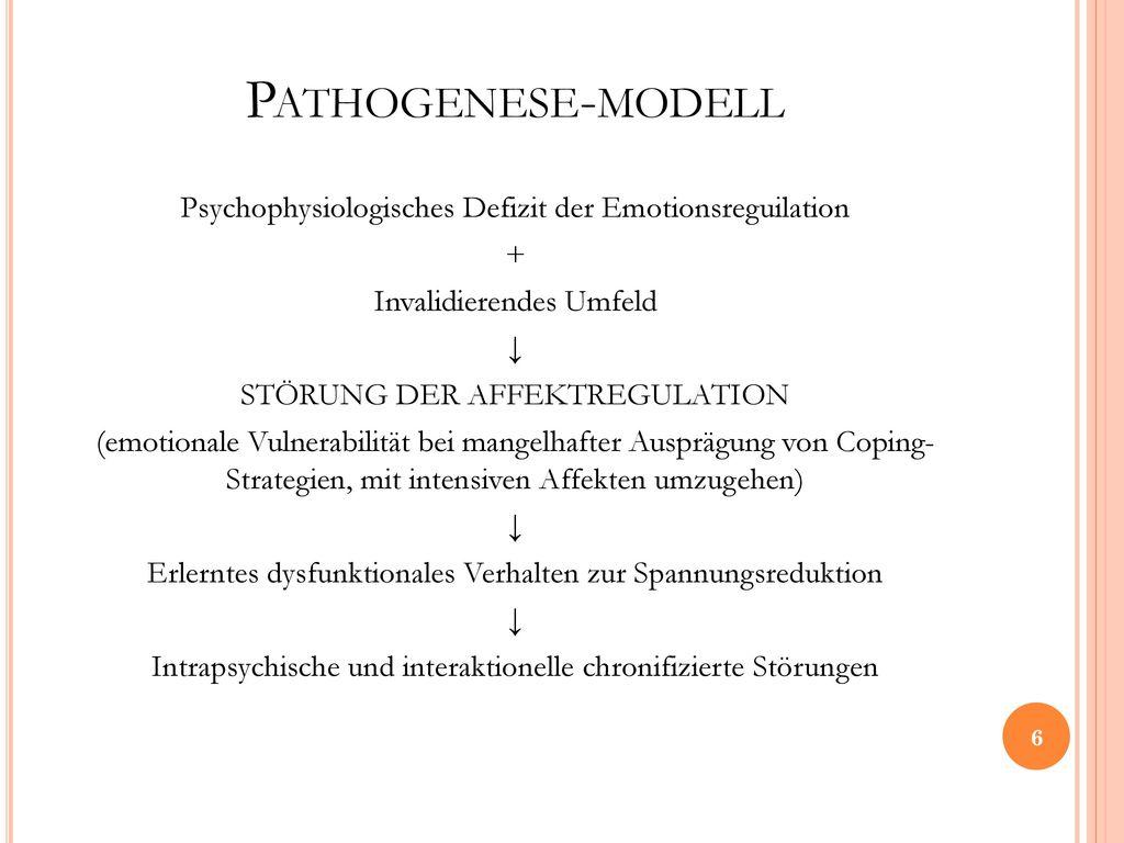 Pathogenese-modell
