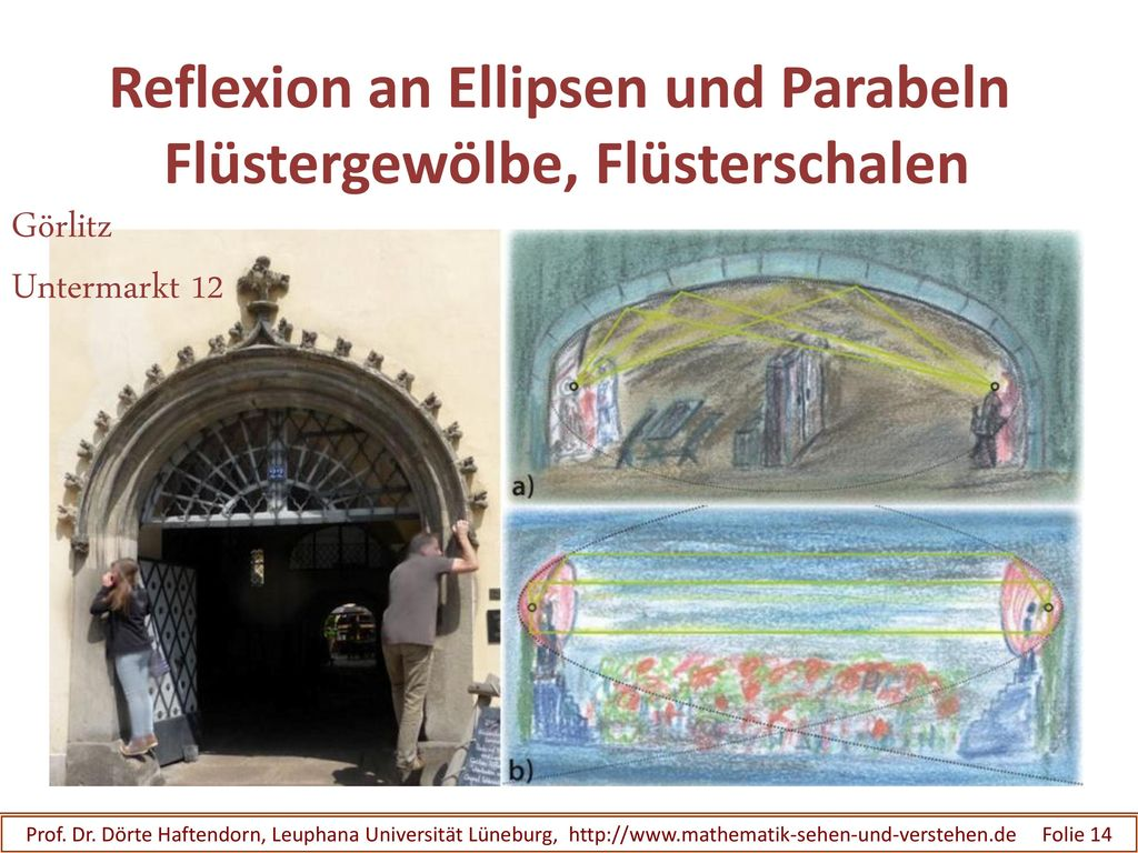 Reflexion an Ellipsen und Parabeln Flüstergewölbe, Flüsterschalen