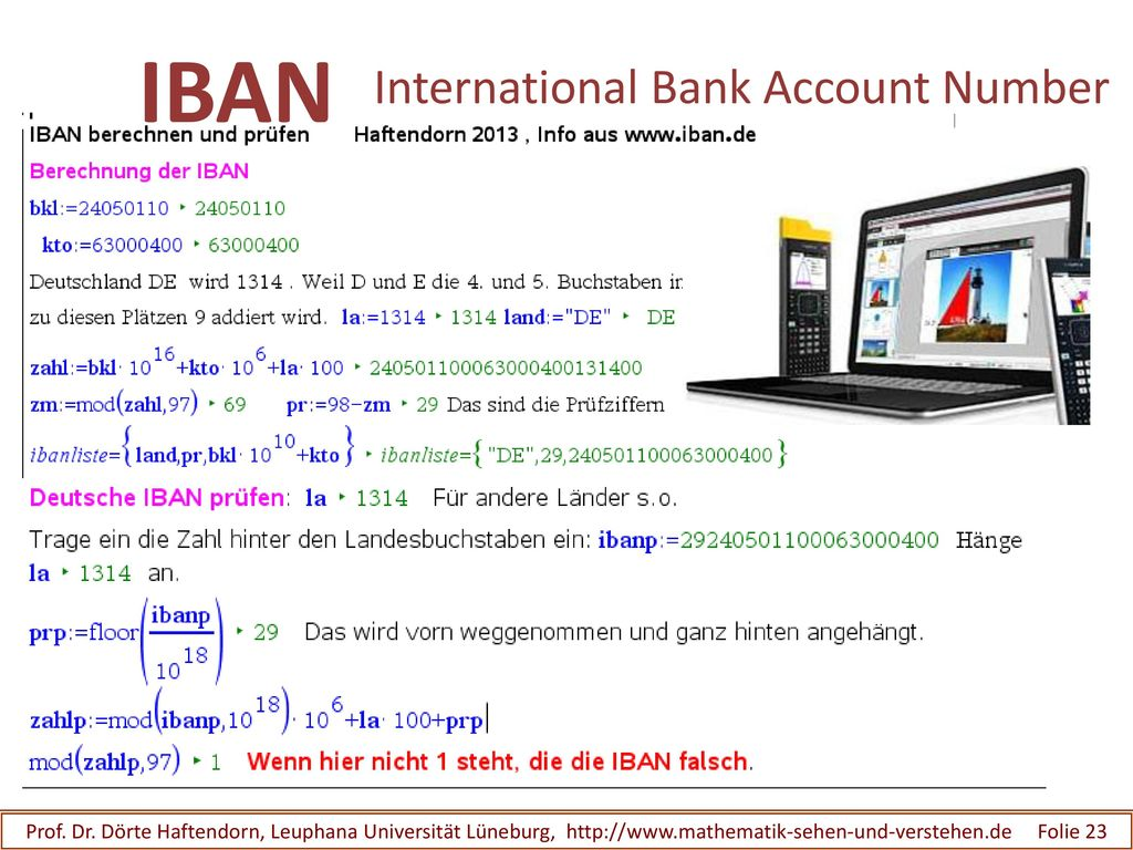 IBAN International Bank Account Number