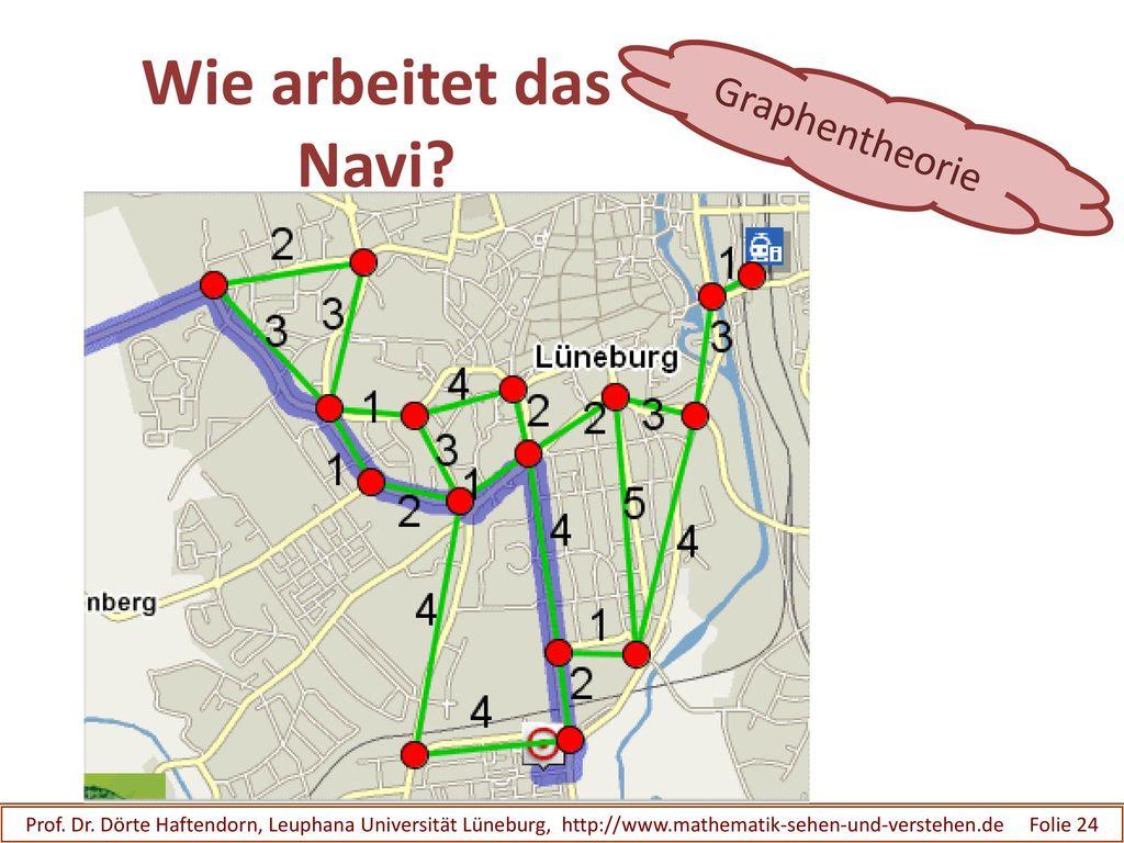 Wie arbeitet das Navi Graphentheorie