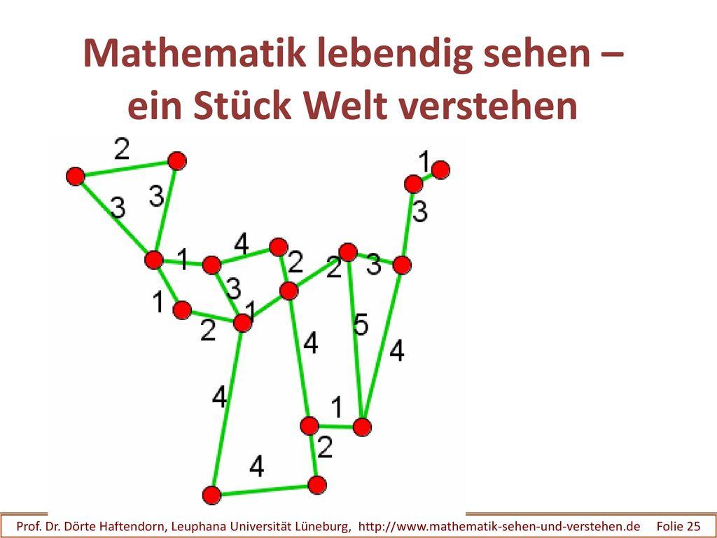 Mathematik lebendig sehen – ein Stück Welt verstehen