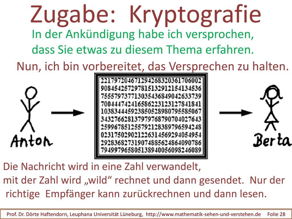 Zugabe: Kryptografie In der Ankündigung habe ich versprochen,
