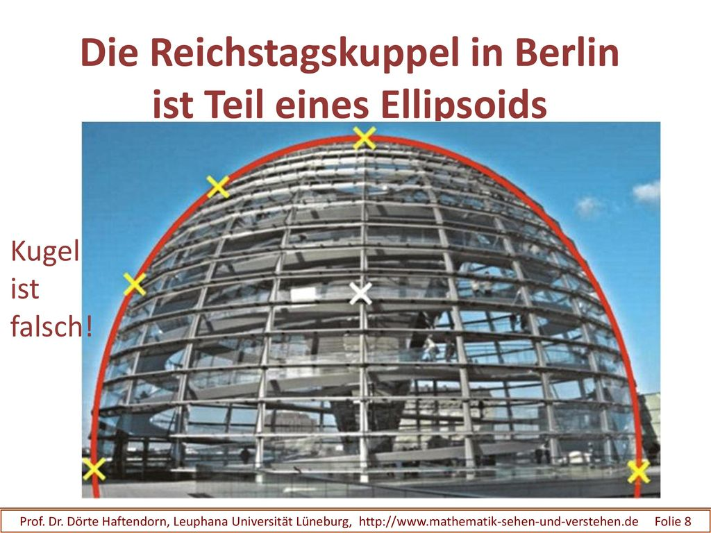 Die Reichstagskuppel in Berlin ist Teil eines Ellipsoids