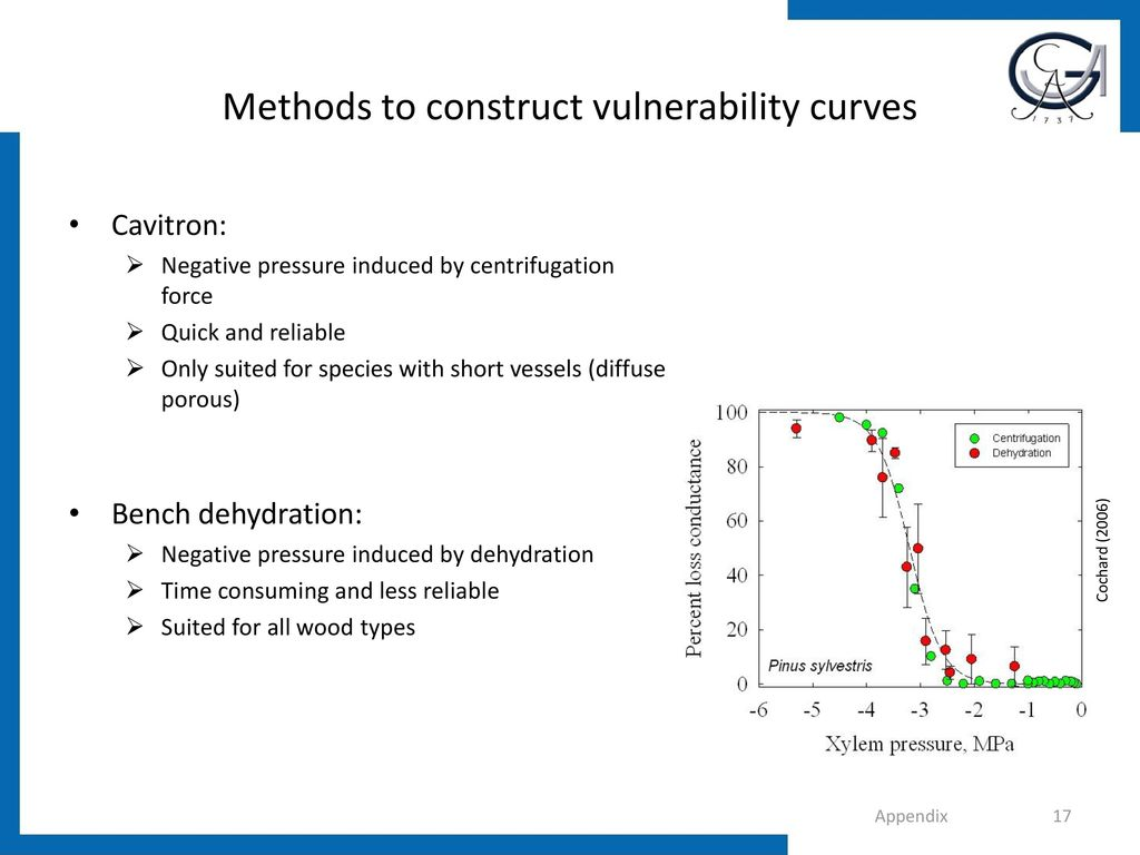 Methods to construct vulnerability curves