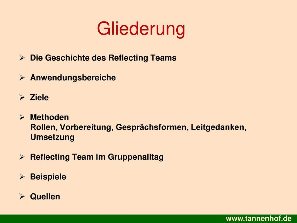 Gliederung Die Geschichte des Reflecting Teams Anwendungsbereiche