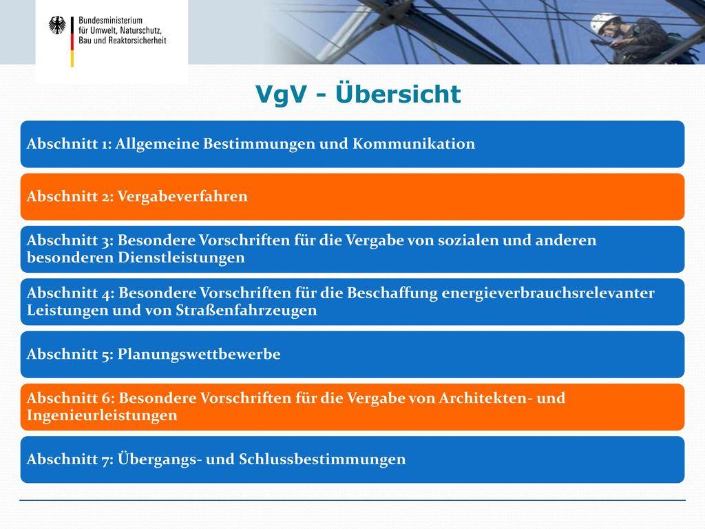VgV - Übersicht Abschnitt 1: Allgemeine Bestimmungen und Kommunikation