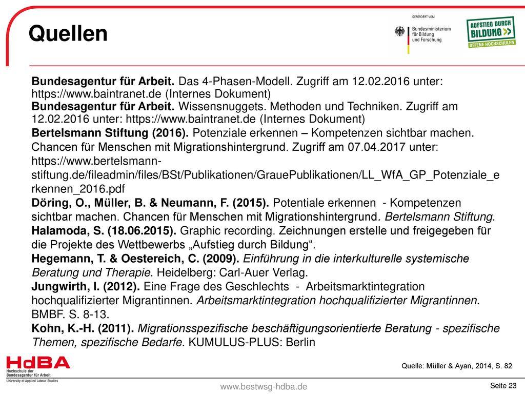 Quellen Bundesagentur für Arbeit. Das 4-Phasen-Modell. Zugriff am 12.02.2016 unter: https://www.baintranet.de (Internes Dokument)