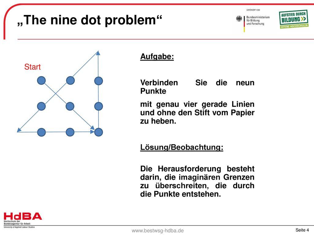 """""""The nine dot problem Aufgabe: Start Verbinden Sie die neun Punkte"""