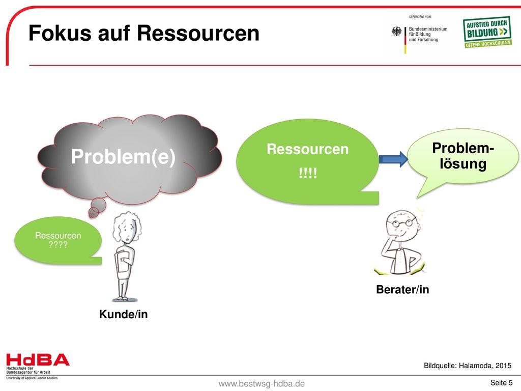 Fokus auf Ressourcen Problem(e) Ressourcen Problem-lösung !!!!