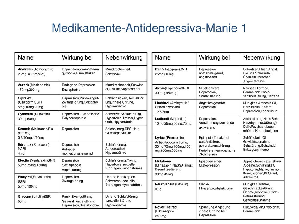 medikamente wirkung und nebenwirkungen