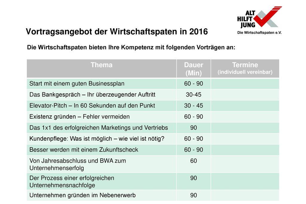 Vortragsangebot der Wirtschaftspaten in 2016