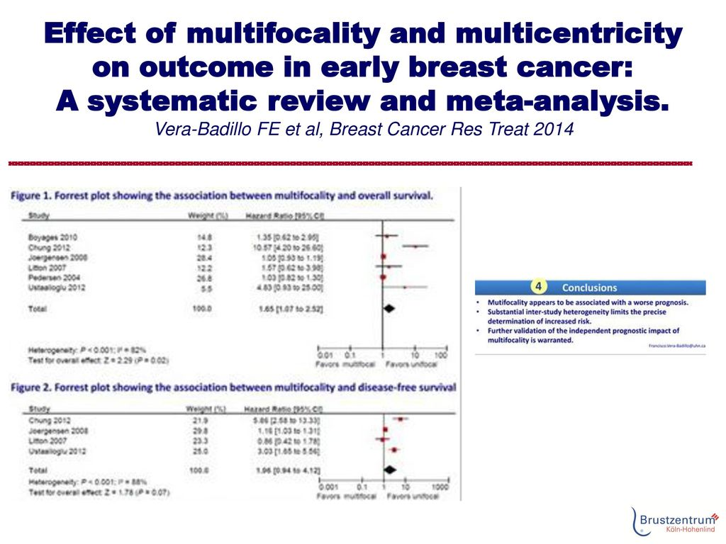 Effect of multifocality and multicentricity on outcome in early breast cancer: A systematic review and meta-analysis.