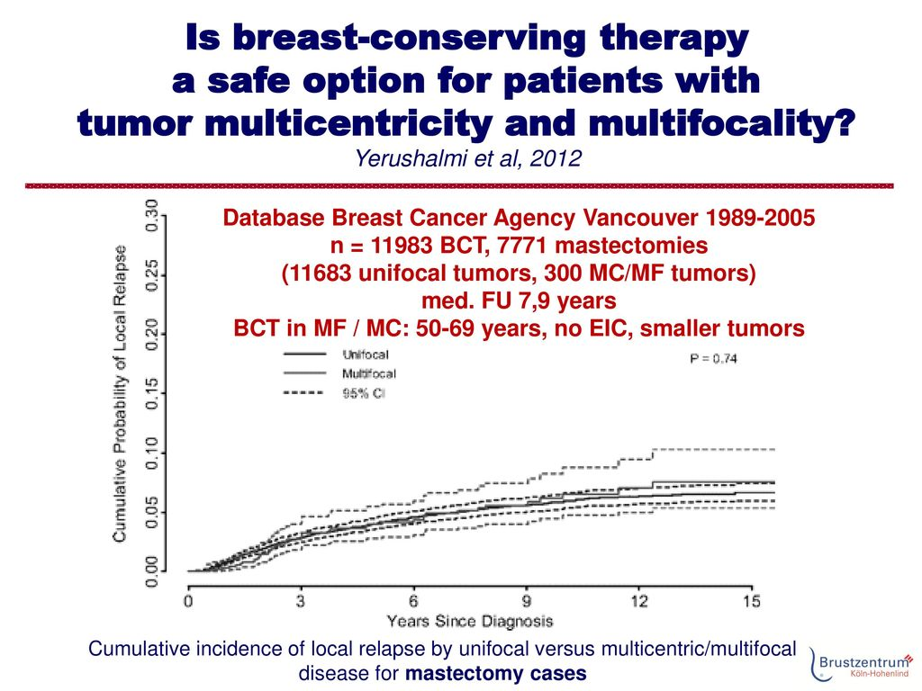 Is breast-conserving therapy a safe option for patients with tumor multicentricity and multifocality Yerushalmi et al, 2012