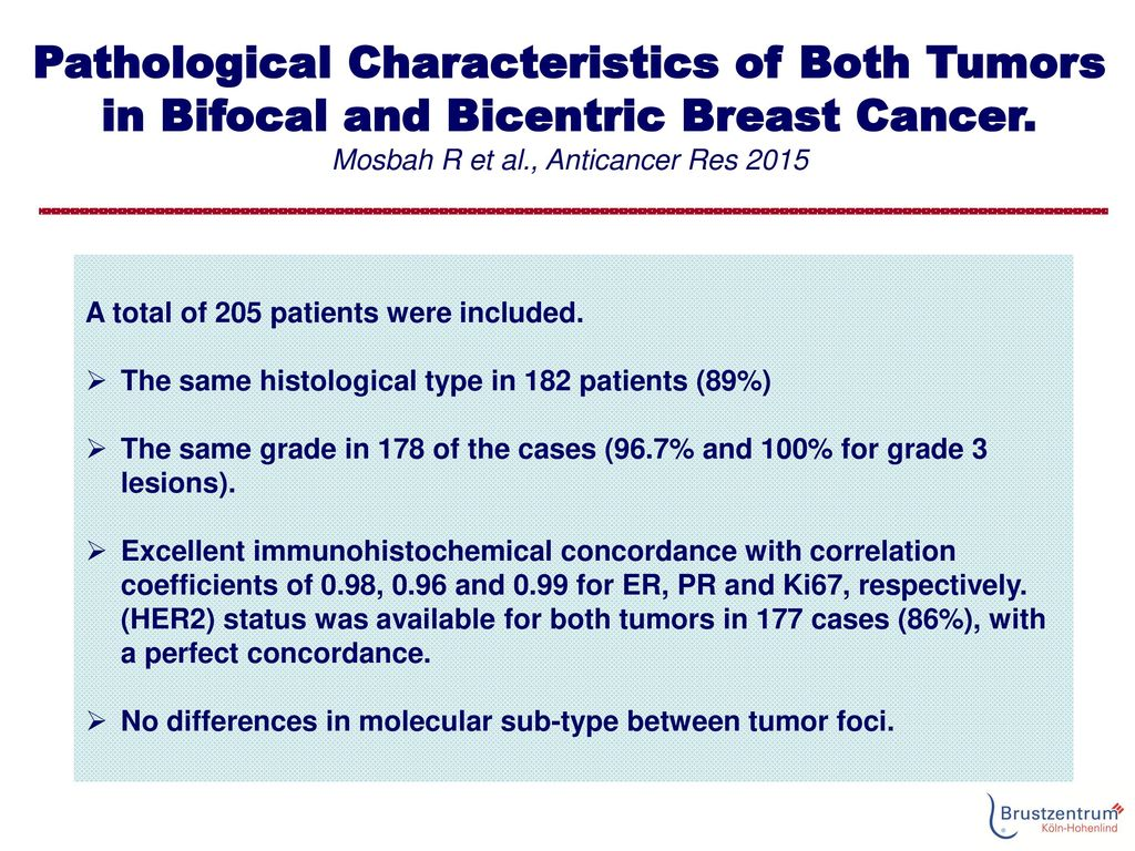 Pathological Characteristics of Both Tumors in Bifocal and Bicentric Breast Cancer. Mosbah R et al., Anticancer Res 2015