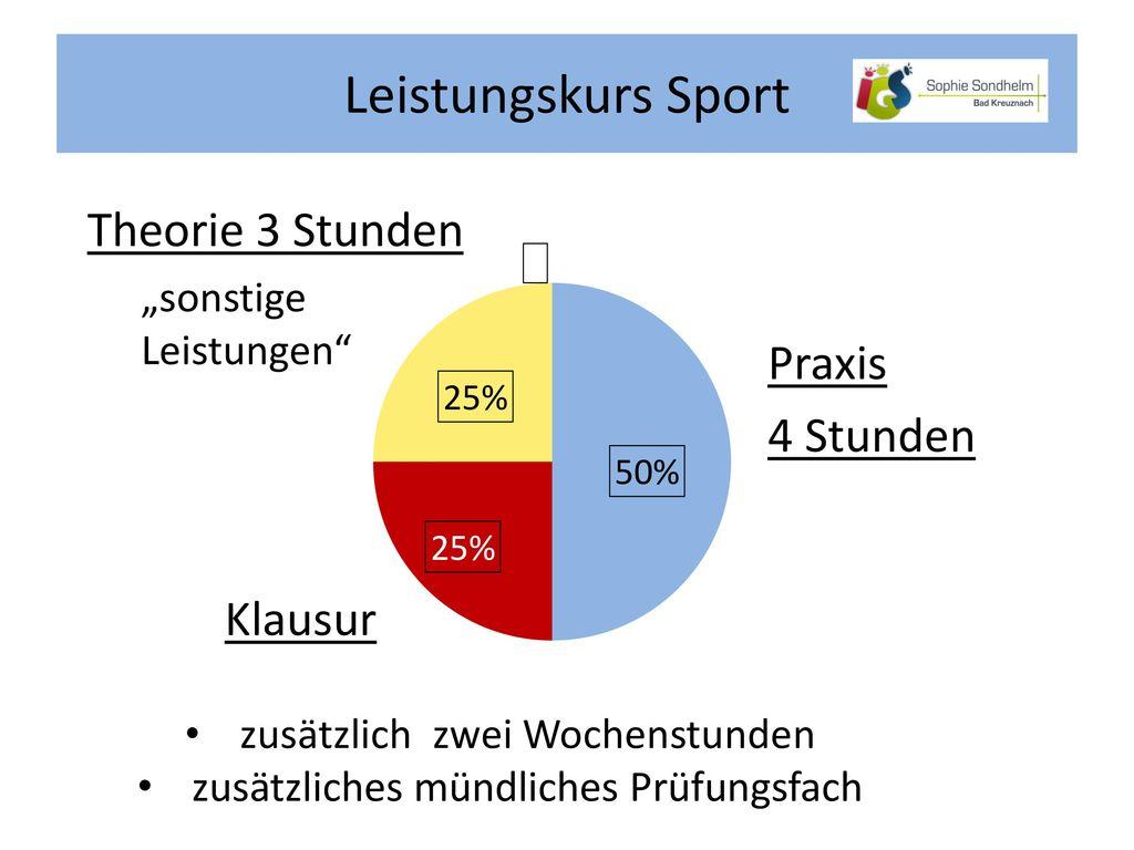 Leistungskurs Sport Theorie 3 Stunden Praxis 4 Stunden Klausur