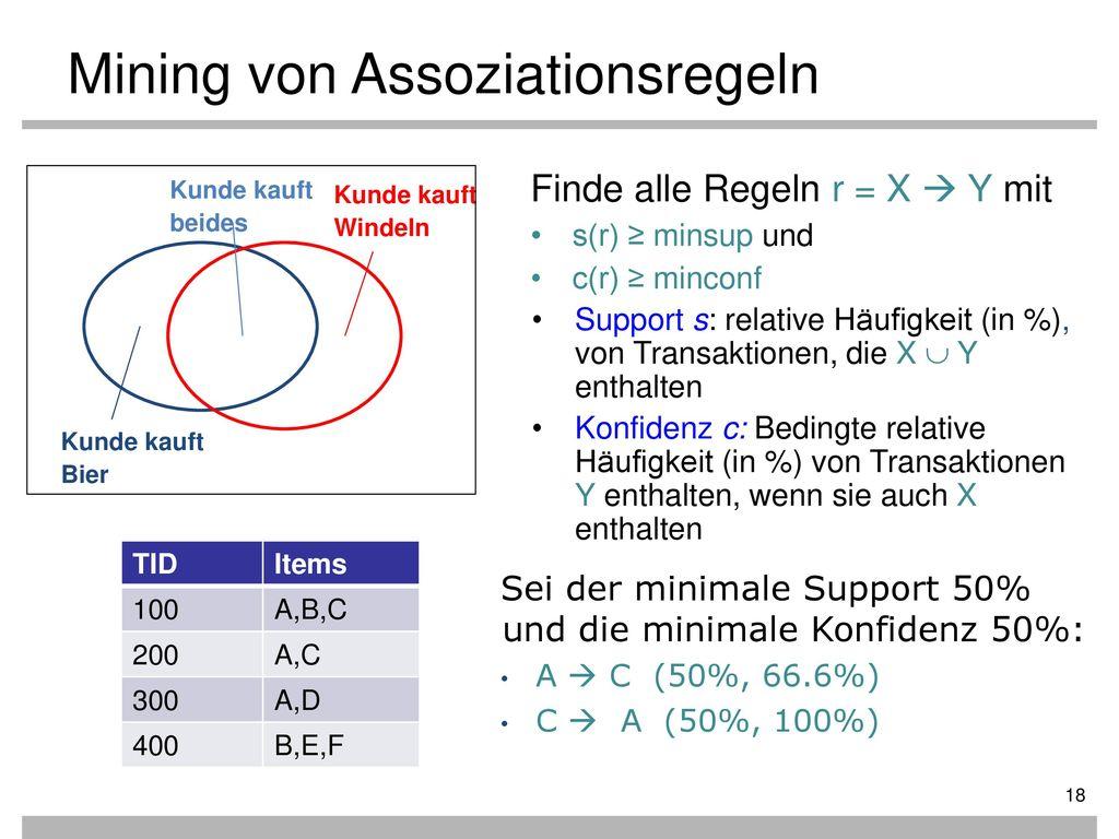 Mining von Assoziationsregeln