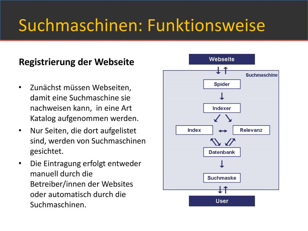 Suchmaschinen: Funktionsweise