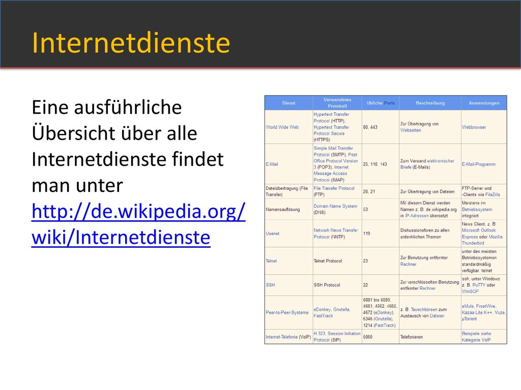 Internetdienste Eine ausführliche Übersicht über alle Internetdienste findet man unter http://de.wikipedia.org/wiki/Internetdienste.