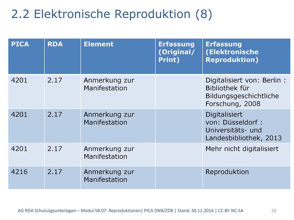 2.2 Elektronische Reproduktion (8)