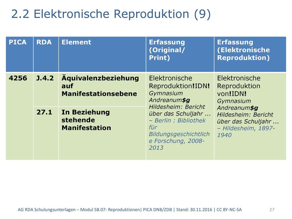 2.2 Elektronische Reproduktion (9)