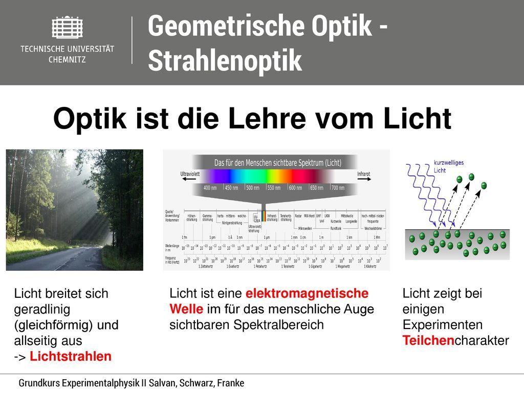 Geometrische Optik - Strahlenoptik