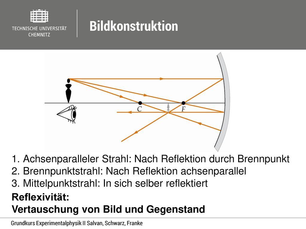Bildkonstruktion Achsenparalleler Strahl: Nach Reflektion durch Brennpunkt. Brennpunktstrahl: Nach Reflektion achsenparallel.