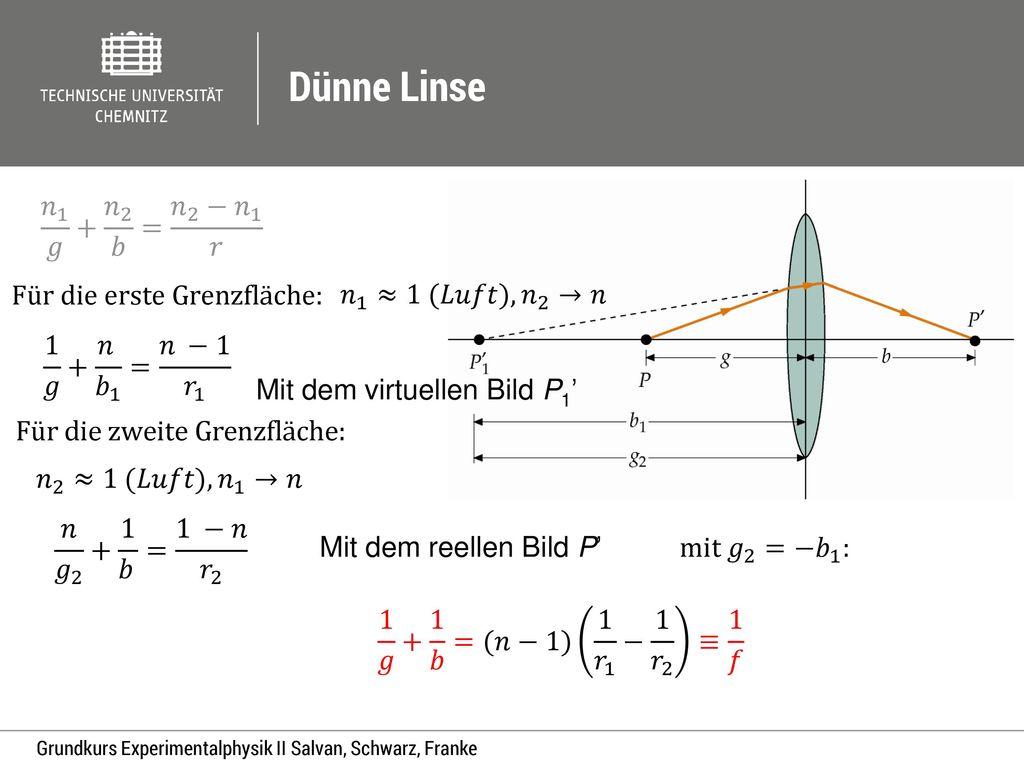 Dünne Linse 𝑛 1 𝑔 + 𝑛 2 𝑏 = 𝑛 2 − 𝑛 1 𝑟 Für die erste Grenzfläche: