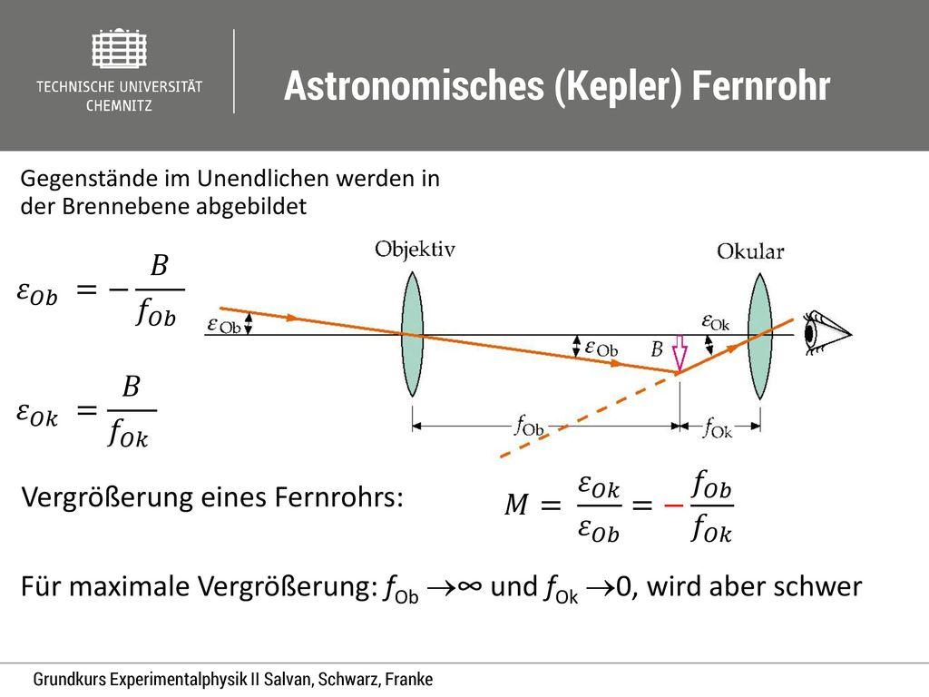Astronomisches (Kepler) Fernrohr