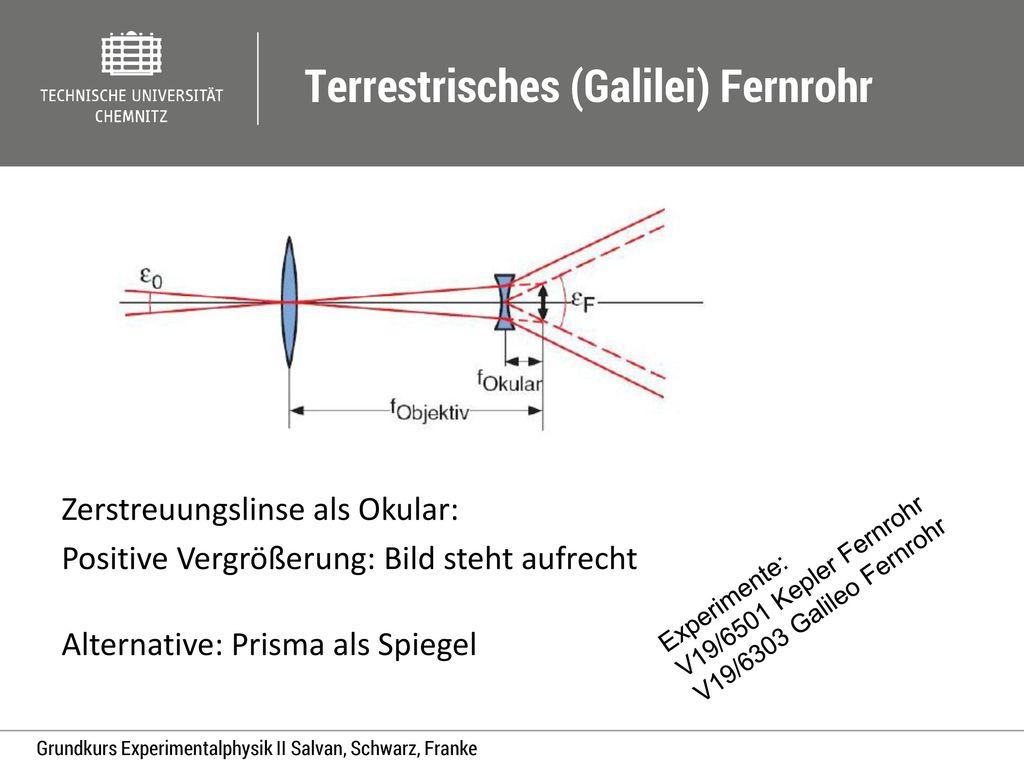 Terrestrisches (Galilei) Fernrohr