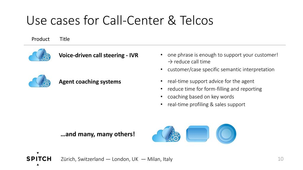Use cases for Call-Center & Telcos