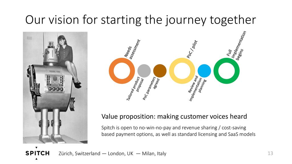 Our vision for starting the journey together