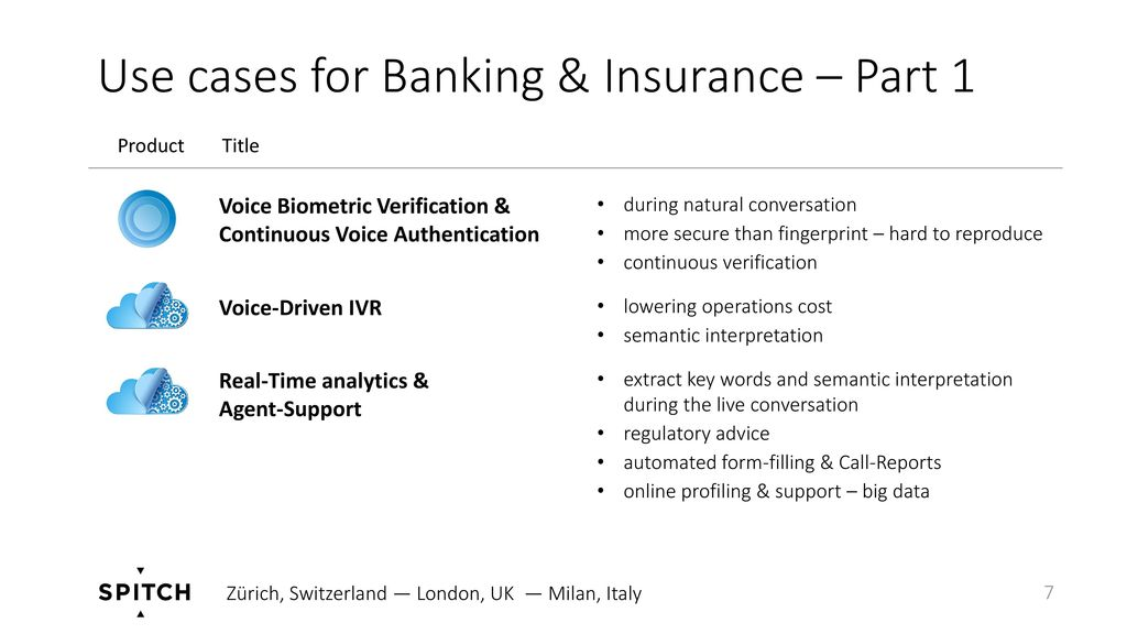 Use cases for Banking & Insurance – Part 1