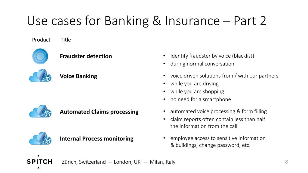 Use cases for Banking & Insurance – Part 2