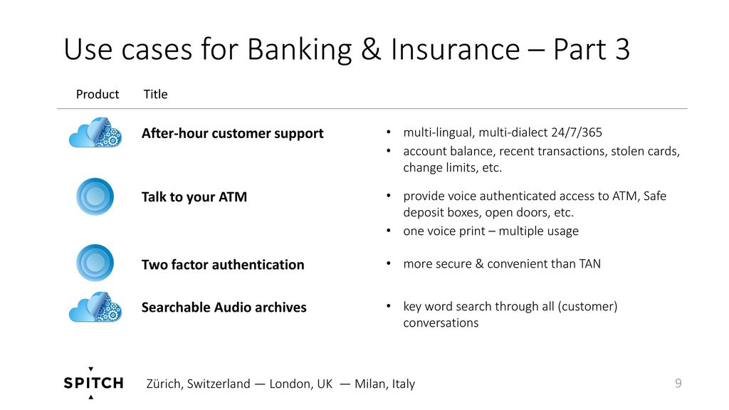 Use cases for Banking & Insurance – Part 3
