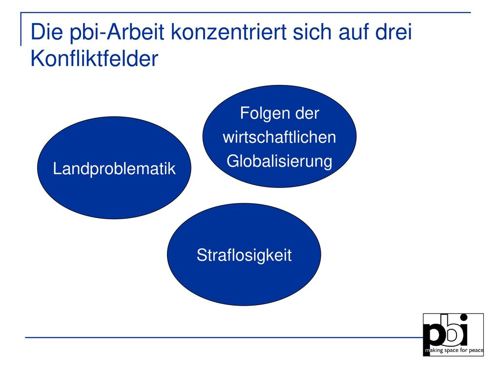 Die pbi-Arbeit konzentriert sich auf drei Konfliktfelder