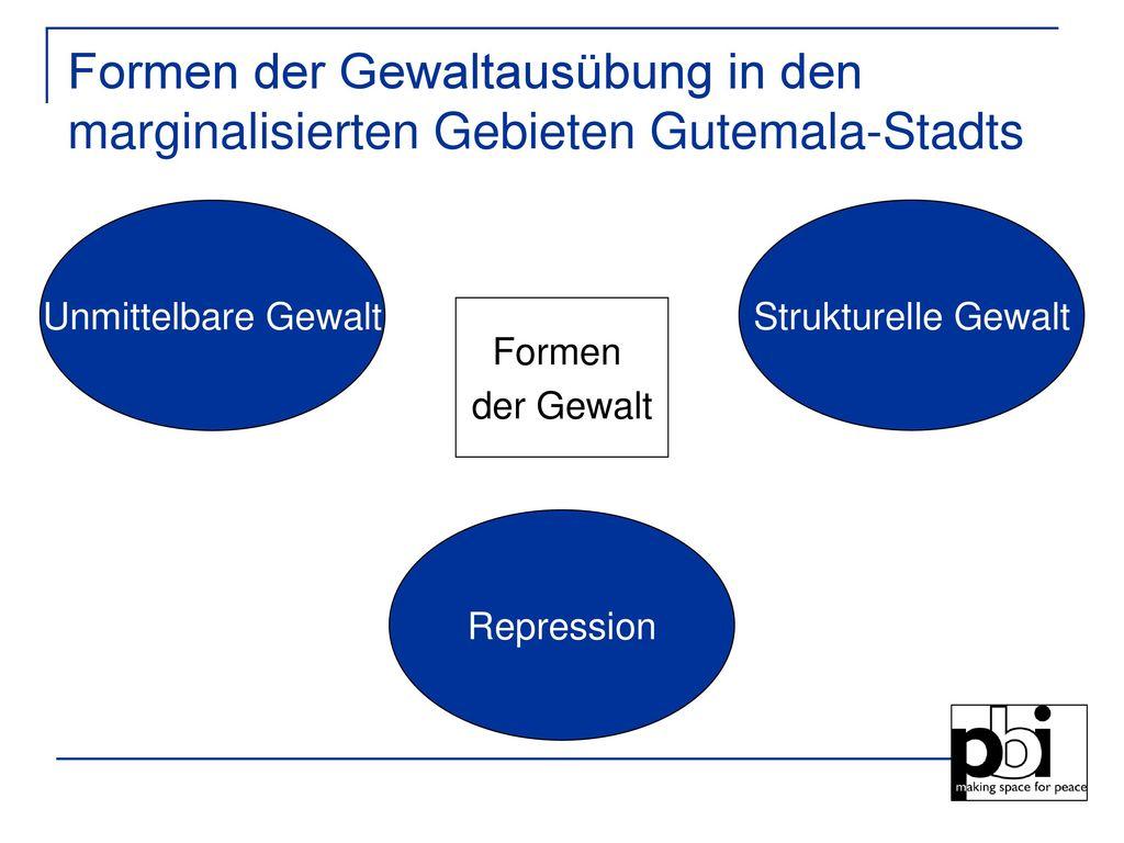 Formen der Gewaltausübung in den marginalisierten Gebieten Gutemala-Stadts