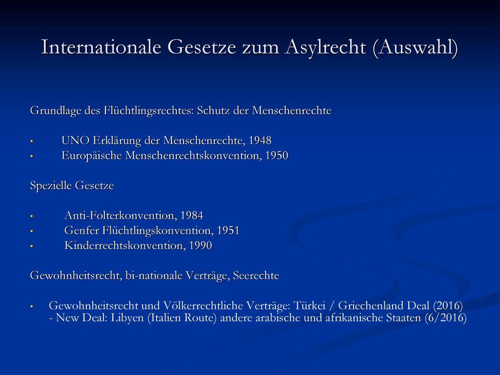 Internationale Gesetze zum Asylrecht (Auswahl)