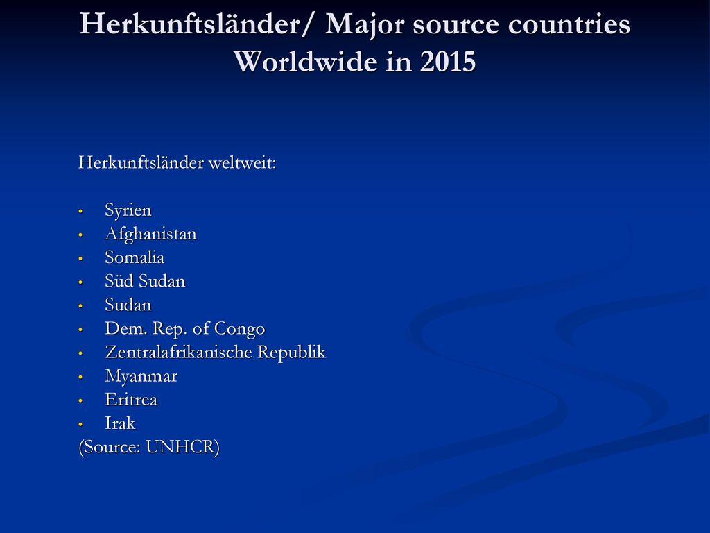 Herkunftsländer/ Major source countries Worldwide in 2015