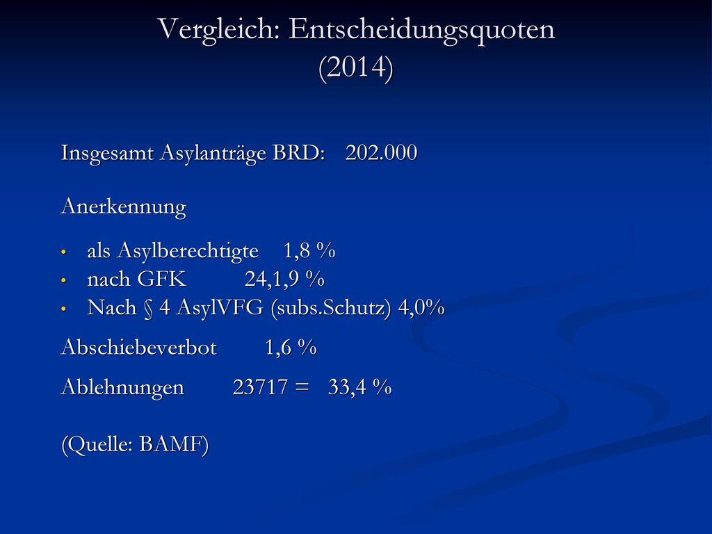 Vergleich: Entscheidungsquoten (2014)