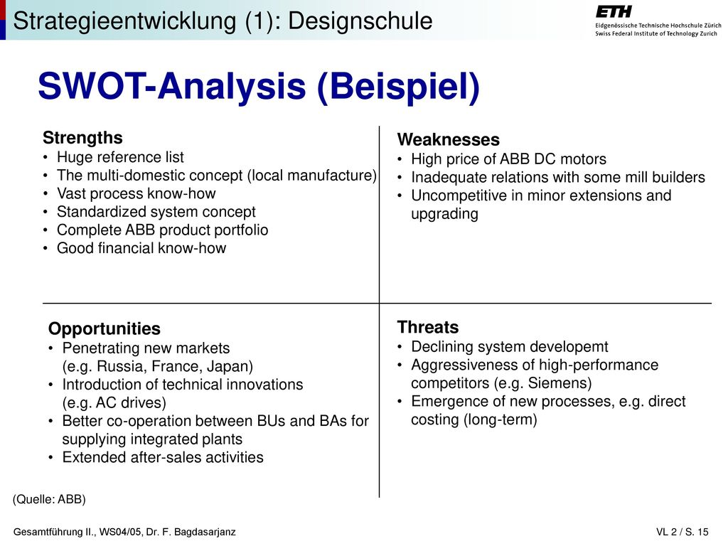 glo bus swot analysis View iuliia inozemtceva's profile on linkedin,  implementing swot analysis,  development of competitive business strategy in glo-bus.